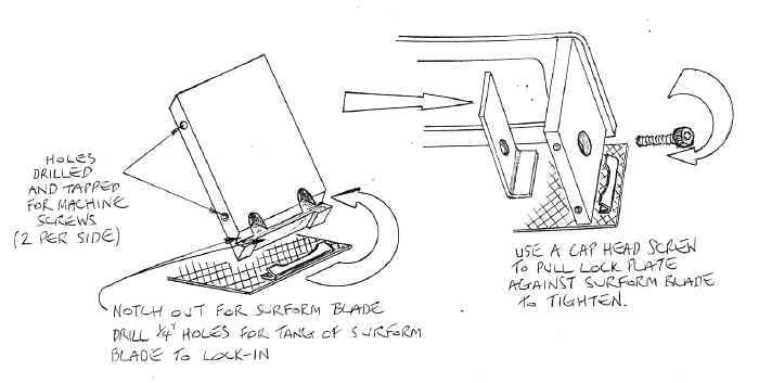 Exploded view of the mechanism that will hold the blade in place for the wheel arch plane.